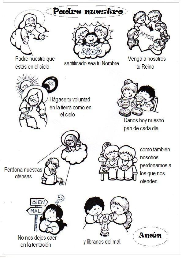 La Catequesis: Recursos Catequesis Oración Padrenuestro | religión ...