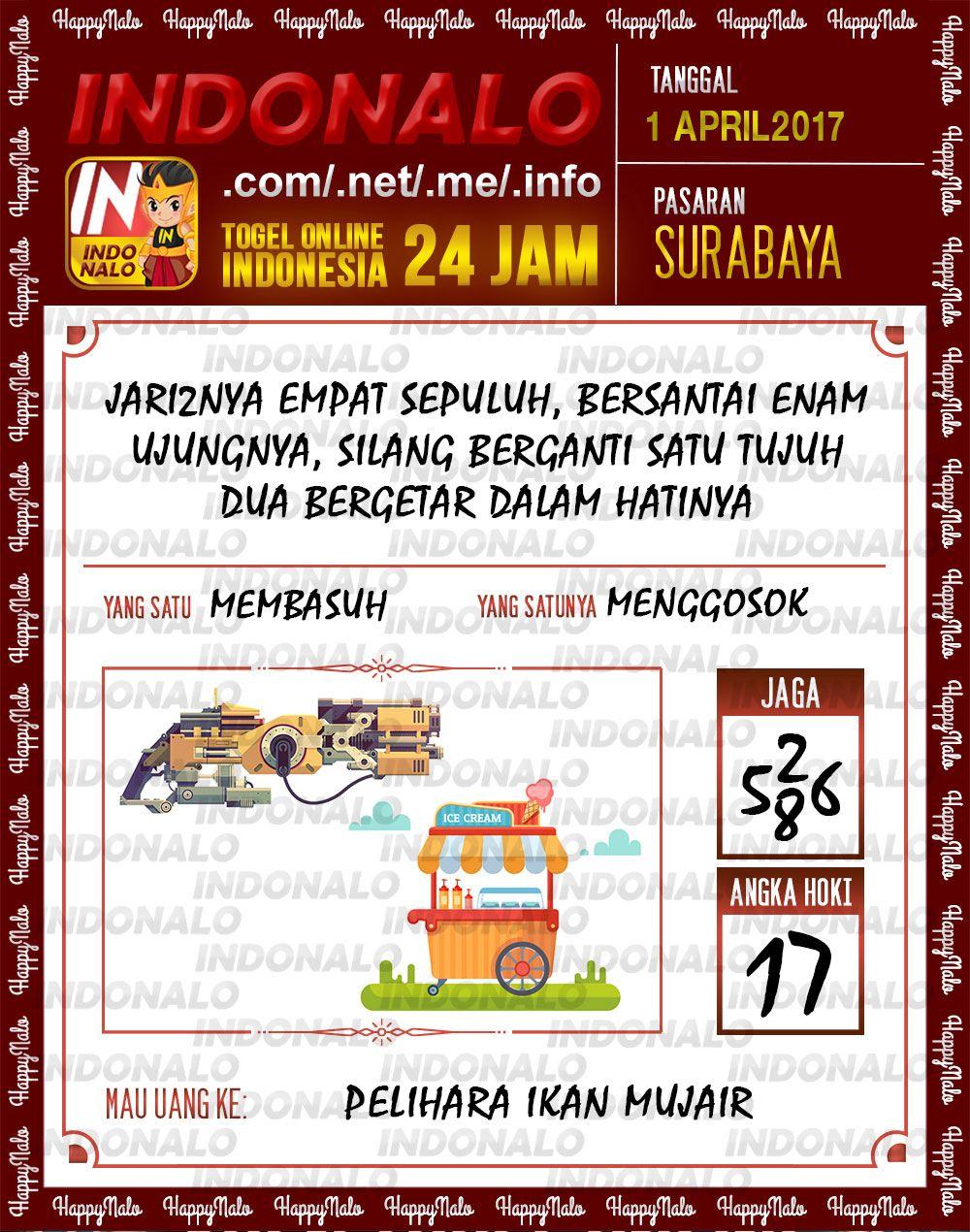 Angka Jp 4d Togel Wap Online Indonalo Surabaya 1 April 2017 Drakula Pelampung Tanggal