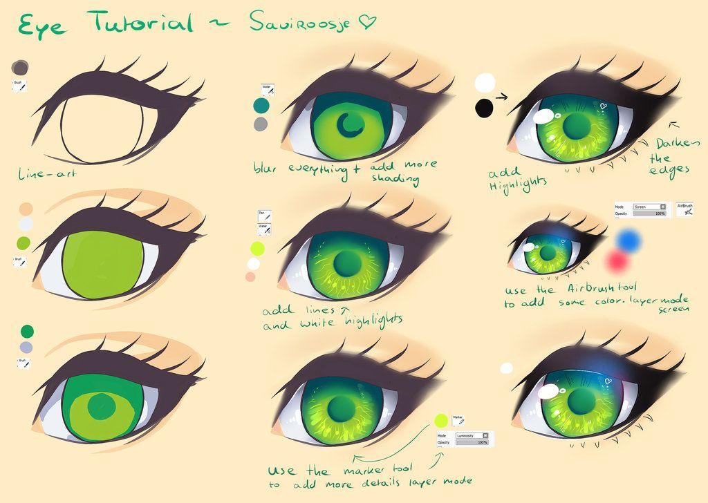 Step By Step Green Eye Tutorial Anime Eye Drawing Digital Painting Tutorials Eye Painting