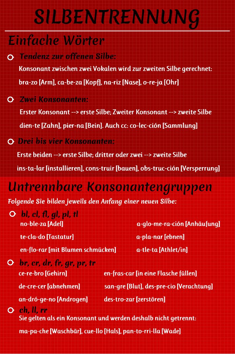 Silbentrennung in die spanische Sprache | Infográficos | Pinterest ...