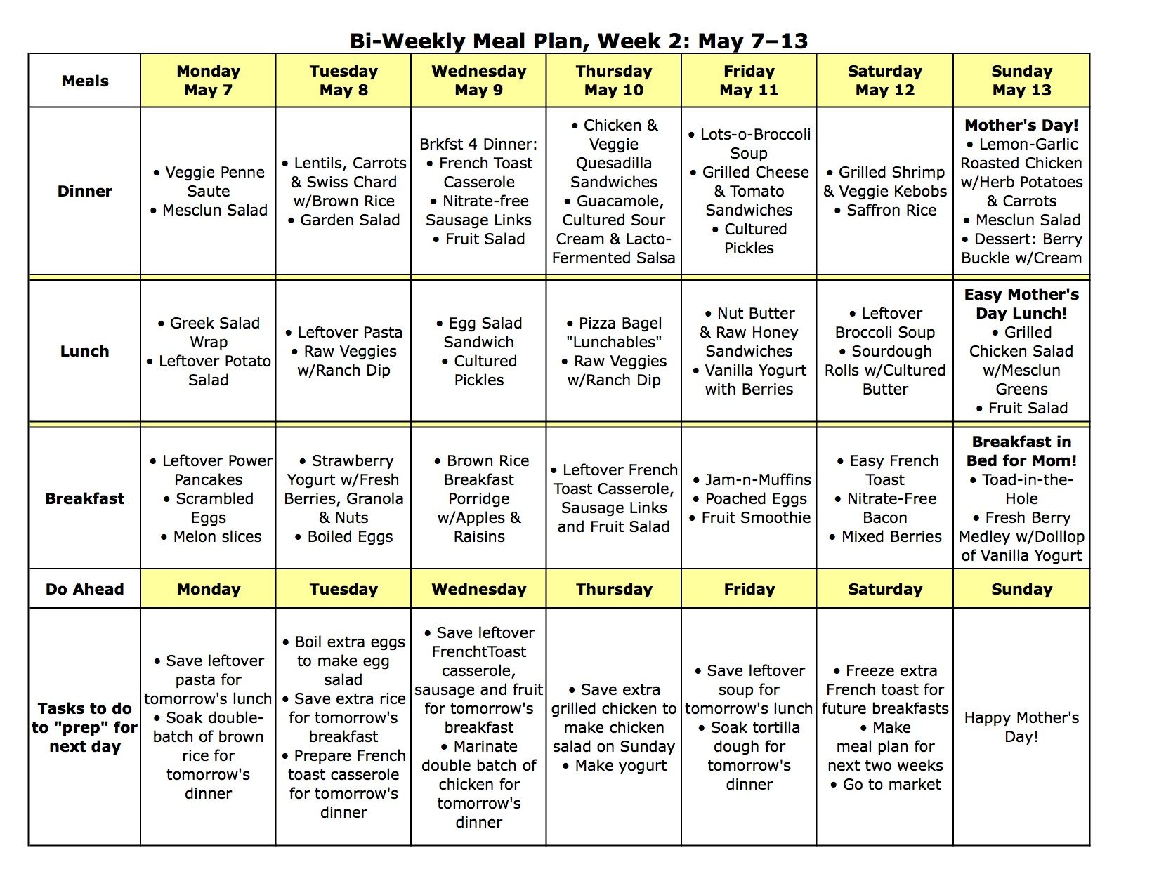 meal plan template | Bi-Weekly Meal Plan for April 30 – May 13 ...