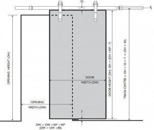 Welling Architectural Ironmongery Rustic Black Single Door Sliding Door Kit Max Door Width 1000mm Max Door Weight 100kg Sliding Doors Interior Sliding Door Design Sliding Doors
