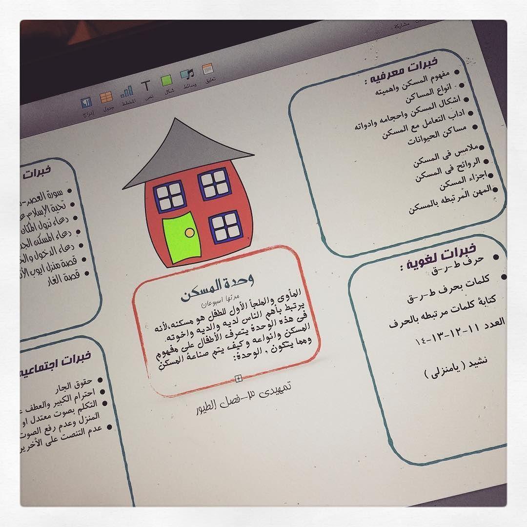 غ راس م عل مة On Instagram اجهز اعلان وحدة المسكن للأهالي Childhood Education Early Childhood Education Learning Arabic