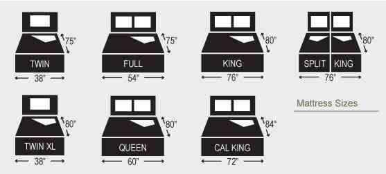 Pin On Adjustable Bed Fram, Philippines Bed Sizes
