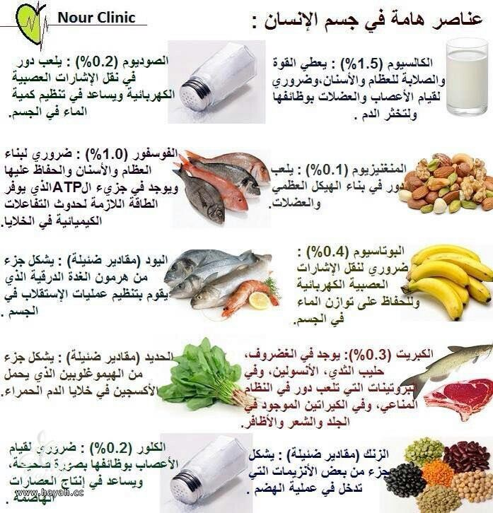 Pin By Amale Makhoul On غذاء ودواء Food And Medicine Beautiful Birthday Cakes Human Body Activities Health