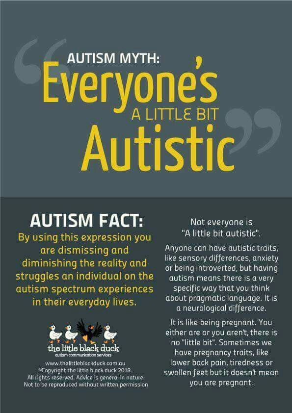 1. Asperger's Syndrome by definition
