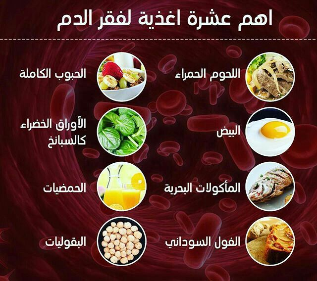 Pin By Yassine Meskar On فوائد صحية Health Fitness Food Health And Nutrition Food Facts