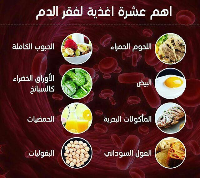 أهم 10 أغذية لعلاج فقر الدم Health Fitness Food Health Facts Food Health Food