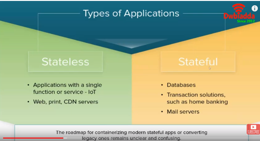 Stateless Vs Stateful Applications Application Persistence Tutorial