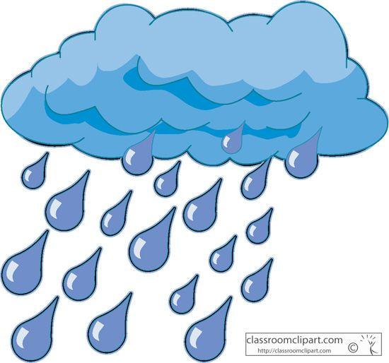 Http Espemoreno Blogspot Com Es 2013 06 Album Picasa Del Tiempo Weather Html Clip Art Rain Clipart Clip Art Pictures
