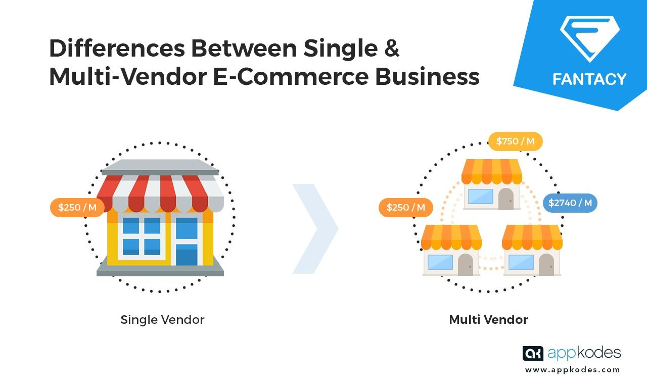 single single marketplace 45 mann mit  Customer Support Platform for Marketplaces Consumer Services. Customer Support Platform for Marketplaces Consumer Services.