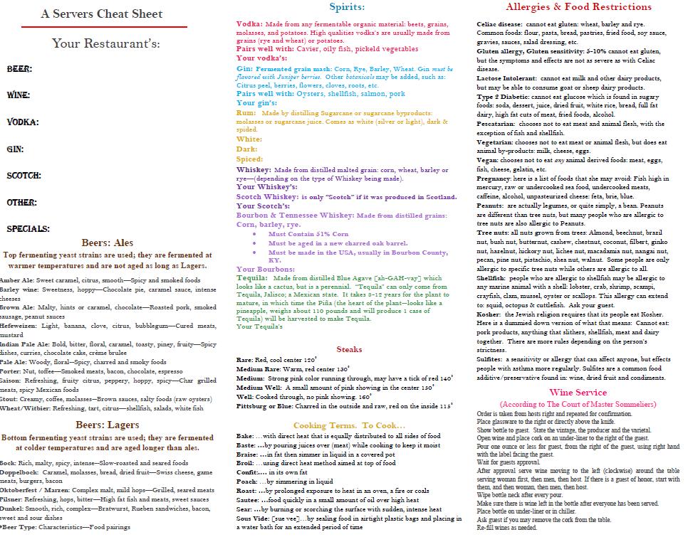 Server Book Cheat Sheet IamWaitress Work stuff Pinterest