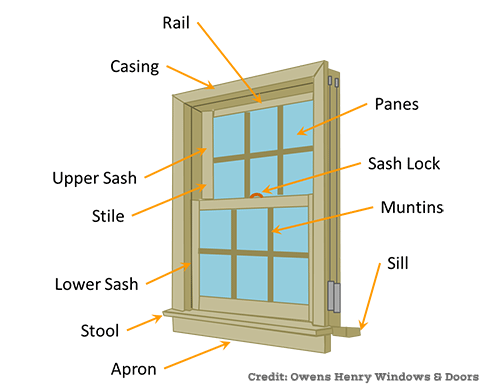 Mobile Home Replacement Windows And Doors on mobile home doors exterior, mobile home parts, mobile home aluminum windows,