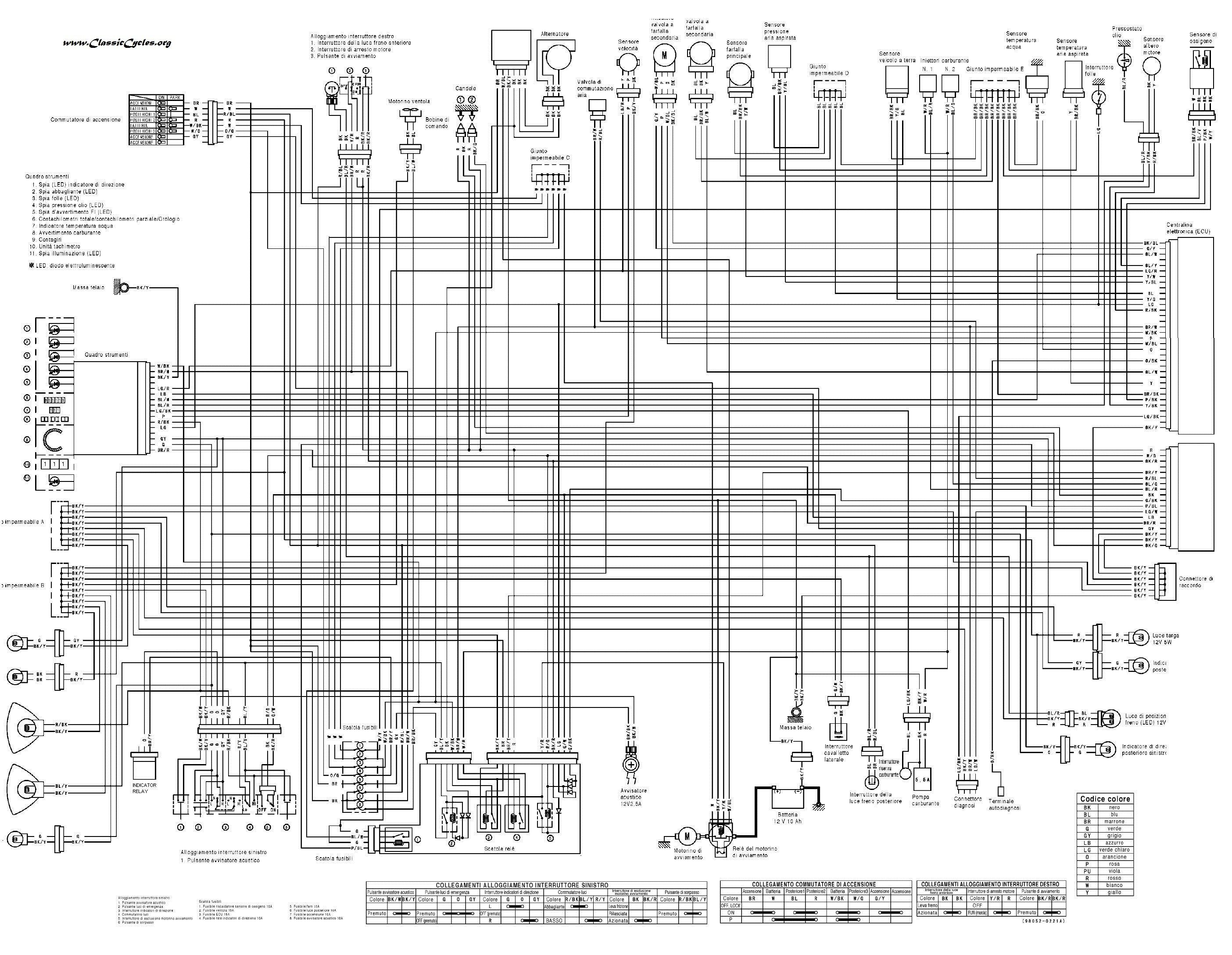 Motorcycle Electrical Diagram In 2020 Electrical Diagram Electrical Wiring Diagram House Wiring