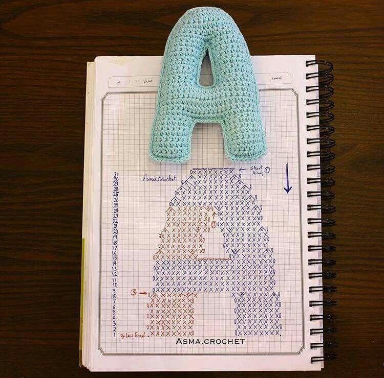 Pin de Daniela Karl en crochet   Pinterest   Letras, Ganchillo y ...