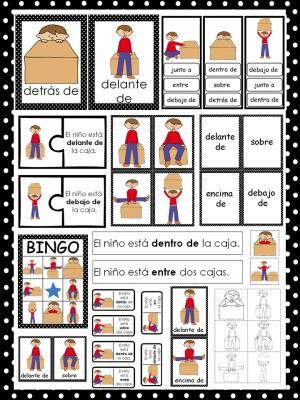 Las Preposiciones De Lugar-Prepositions Unit In Spanish ...