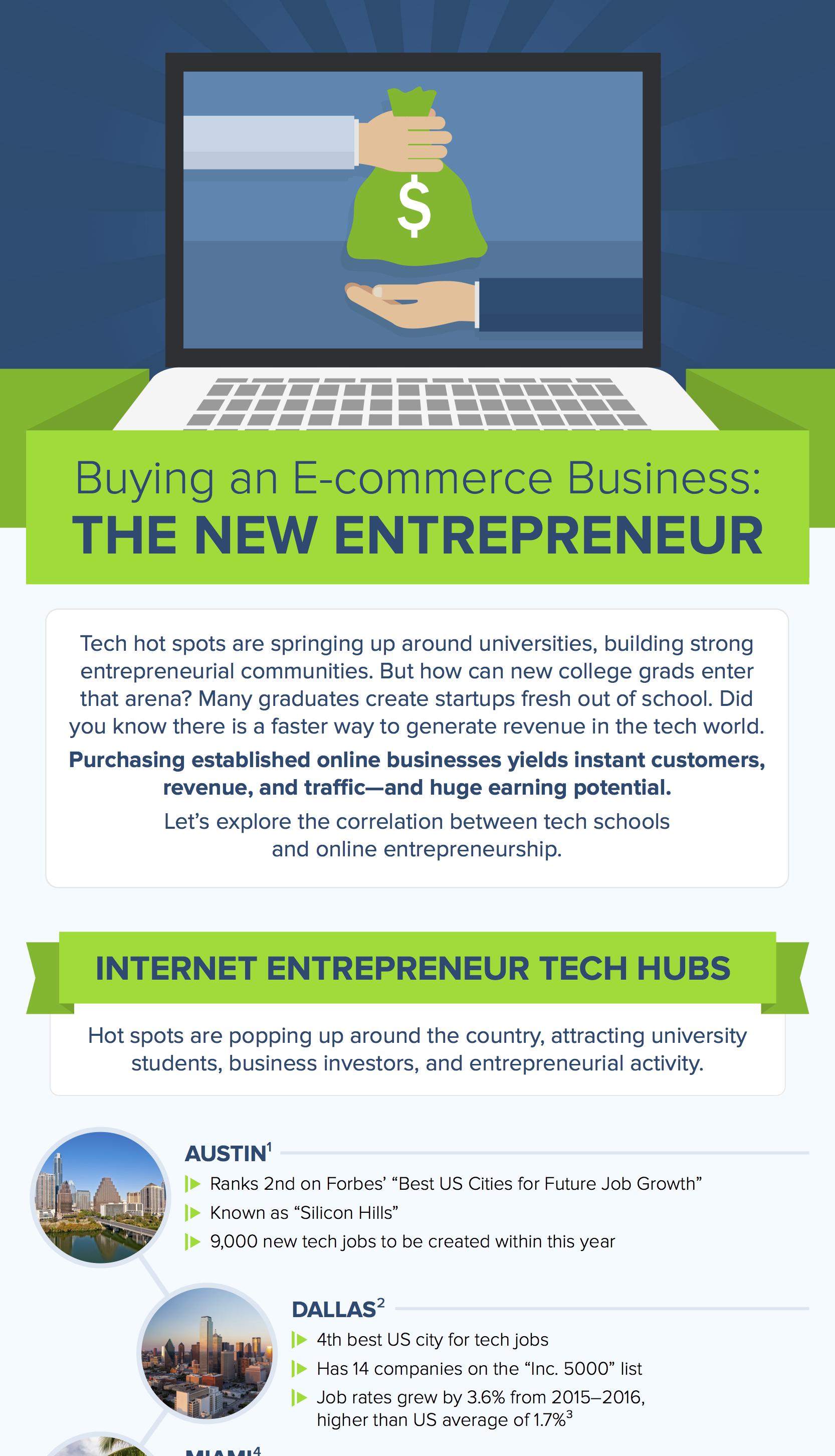 Buy Online Business: Entrepreneurship Through Acquisition   Quiet Light  Brokerage