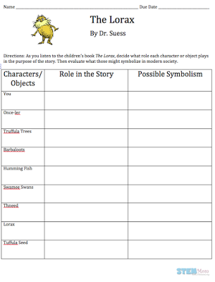 Lorax Student Worksheet Science Literacy Lesson Environmental Lorax Coloring Pages Lorax Student Worksheet Science Literacy Lesson