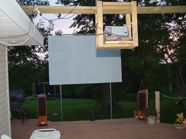 I Use An NEC Projector In My Backyard Theater.