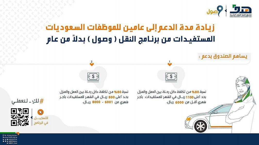 هدف زيادة مدة دعم السعوديات من برنامج وصول إلى عامين صحيفة وظائف الإلكترونية In 2020 Travel Airline Boarding Pass