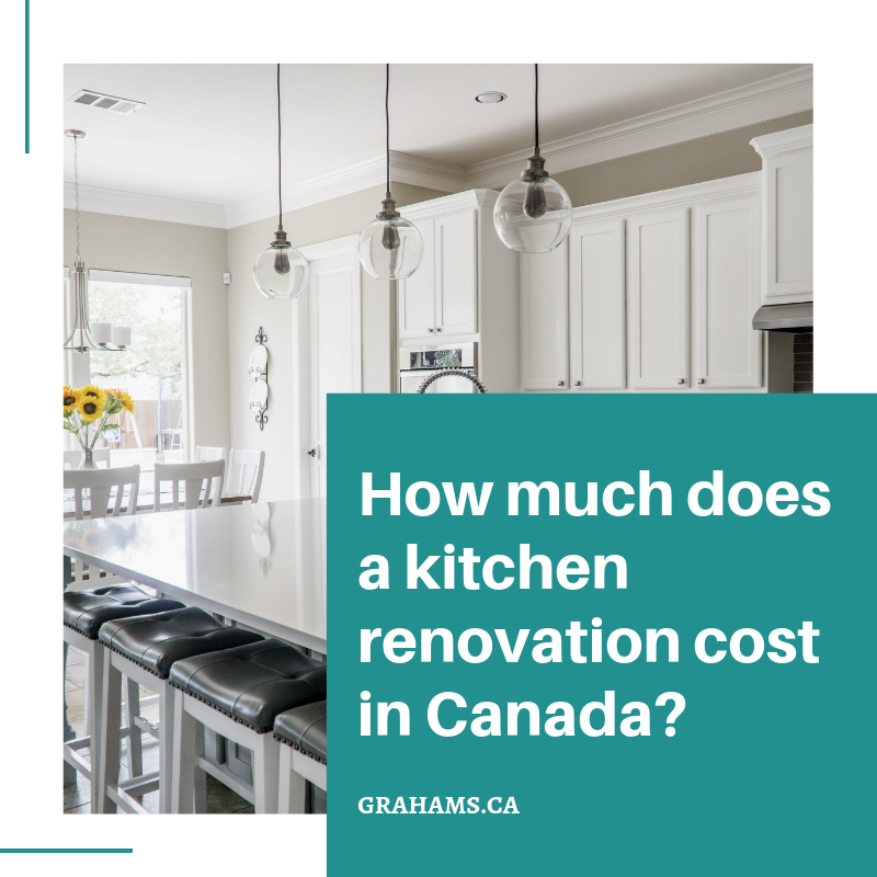 How Much Should Your Kitchen Renovation Cost