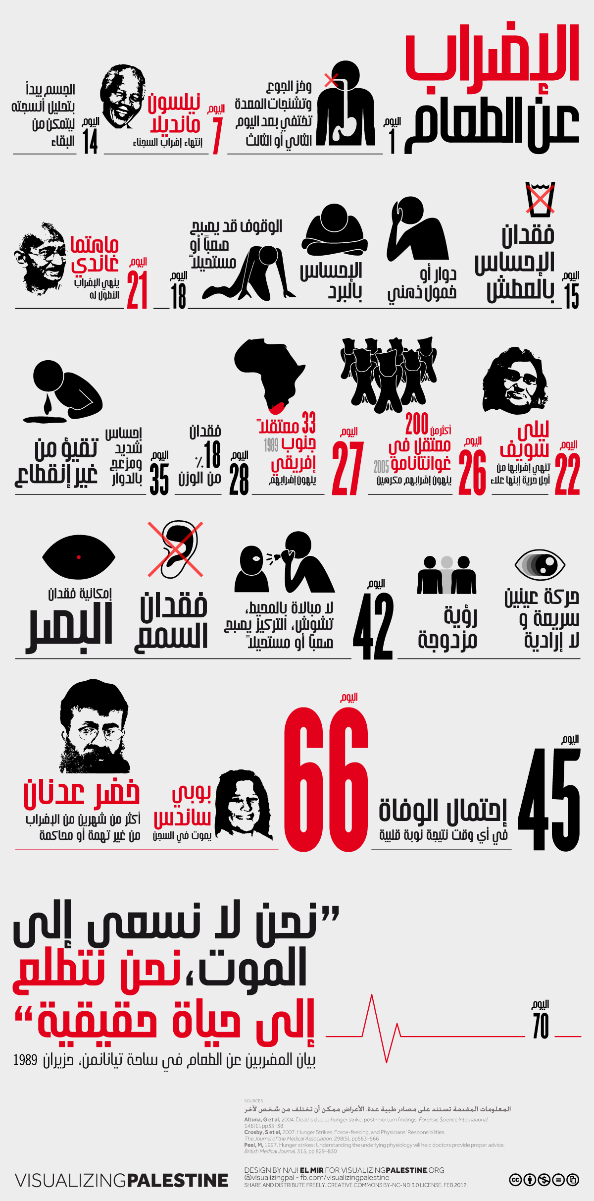 Pin By Khaled Safi On Infographic Ar انفوجرفيك عربي Incarceration Infographic Big Picture