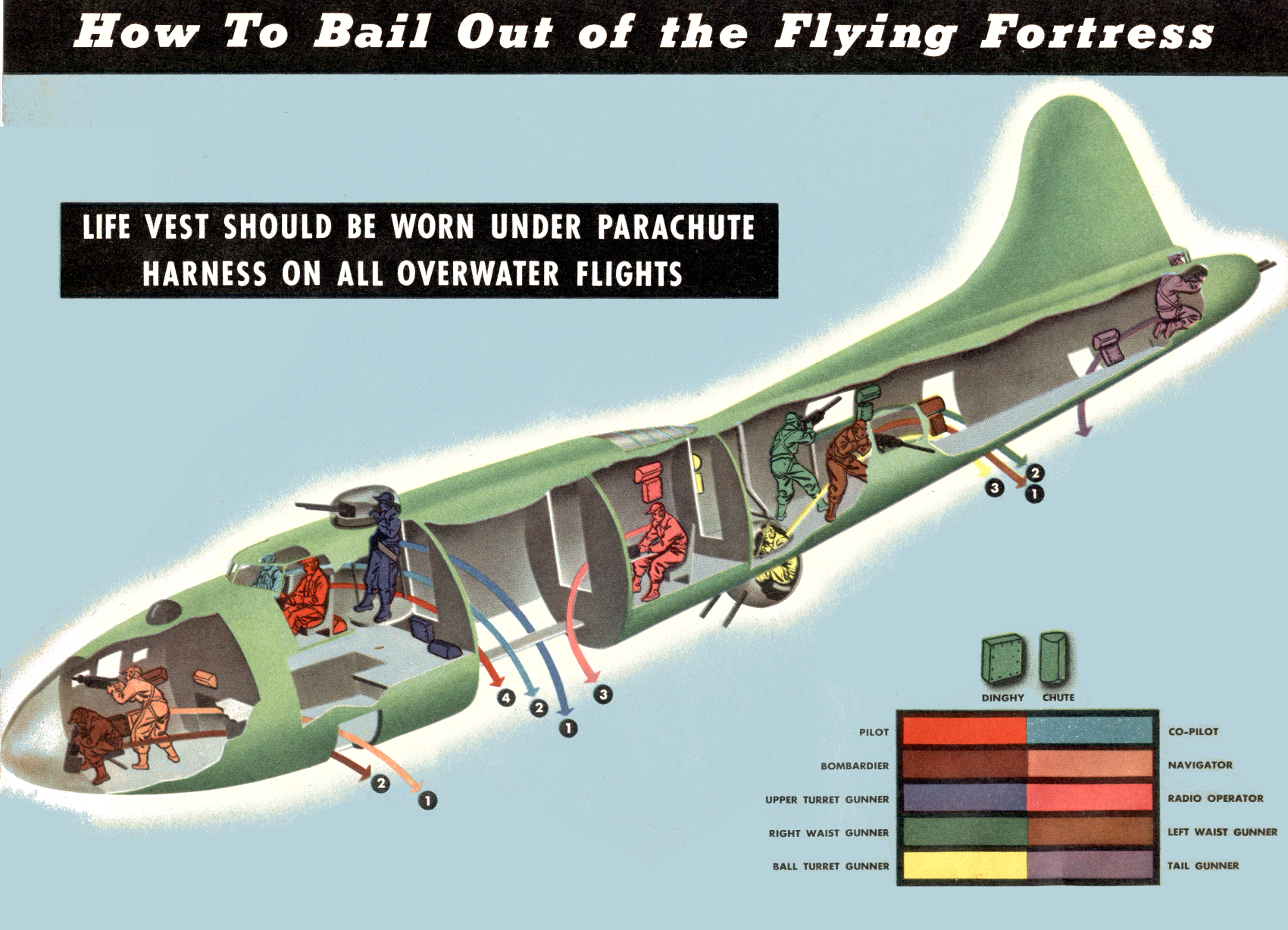 B-17 Flying Fortress diagrams - Google Search
