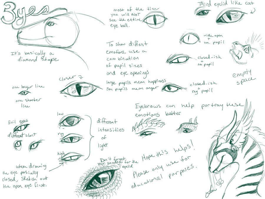Dragon Eye Tutorial by *Nakase on deviantART | Animal ...
