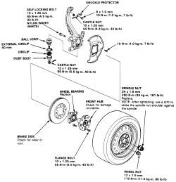 1995 honda accord brake repair google search vehicles 1995 honda accord brake repair google search fandeluxe Images