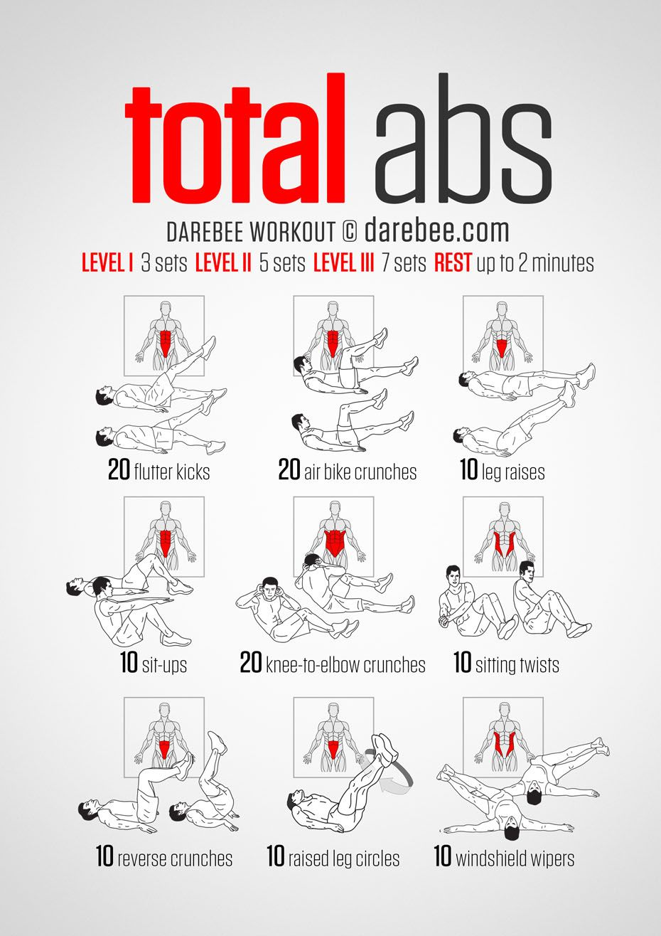 Total Abs Workout   Running   Pinterest   Total abs ...