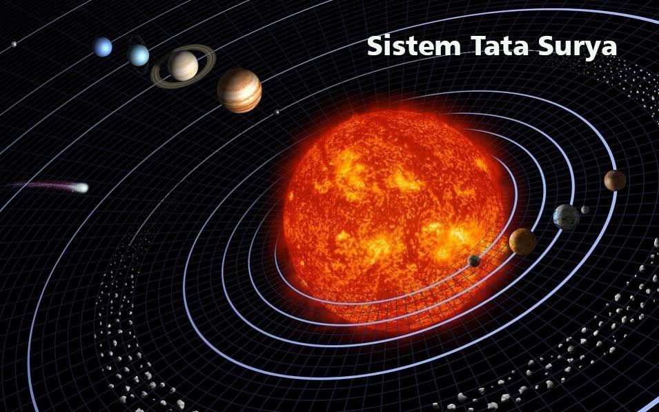 Sis Materi Penjelasan Secara Lengkapnya Mengenai Materi Sistem