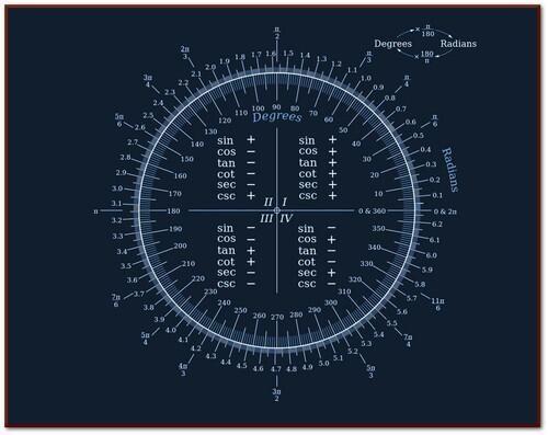 Pin By Ladybel On Love What You Do Math Wallpaper Trigonometry Mathematics