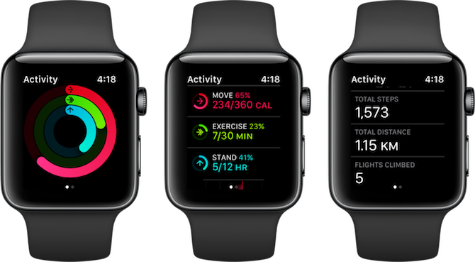 The Best Apple Watch Fitness And Workout Apps To Get You Healthy Apple Watch Fitness Apple Watch Fitness Apps Best Apple Watch