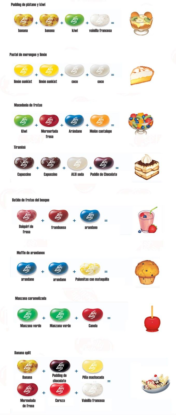 Jelly Belly Recipes Recipes Jelly Belly Beans Recipes Jelly Belly