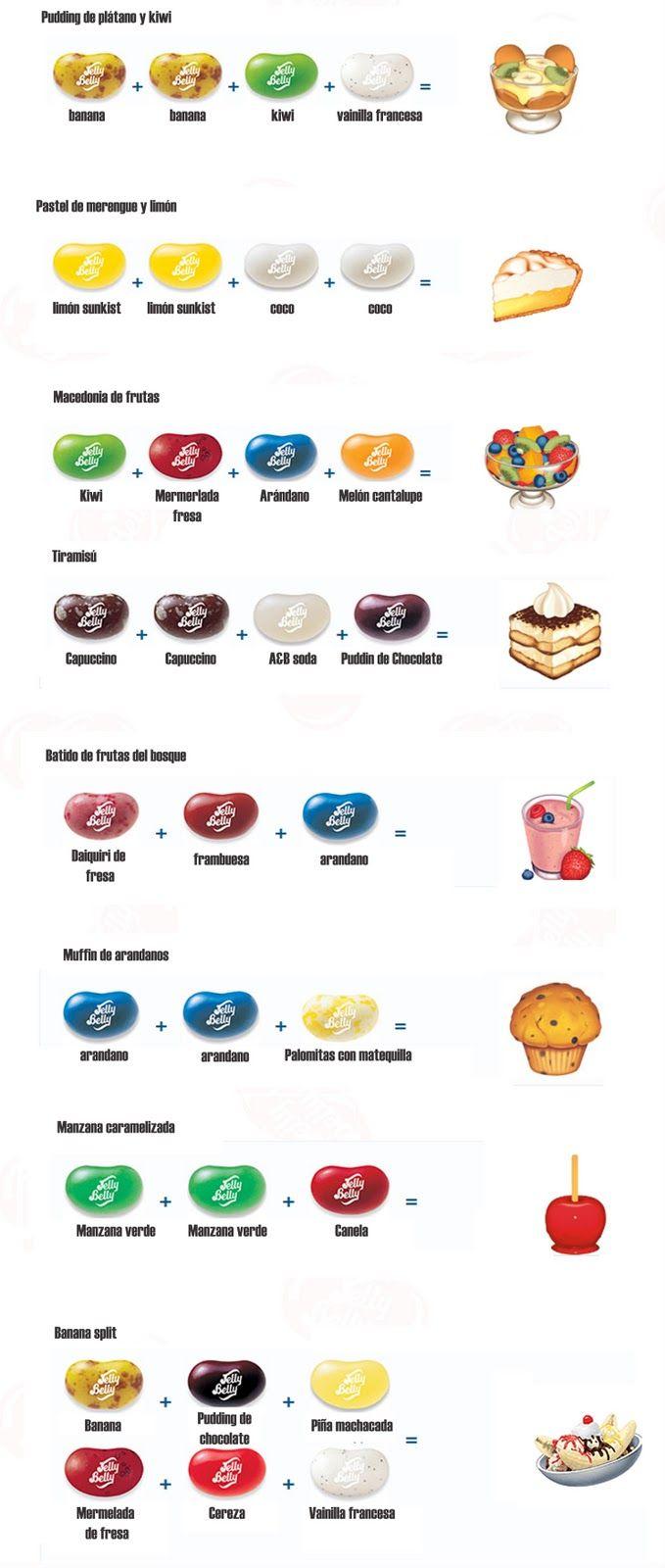 jelly belly recipes  Jelly belly recipes, Jelly belly beans