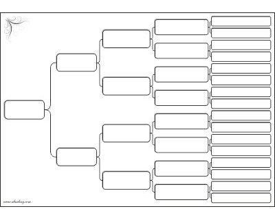 Blank Family Tree Templates to fill in with your Ancestors