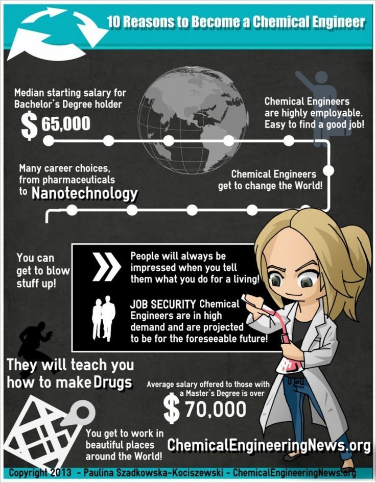 Reasons To Become A Chemical Engineer Infographic