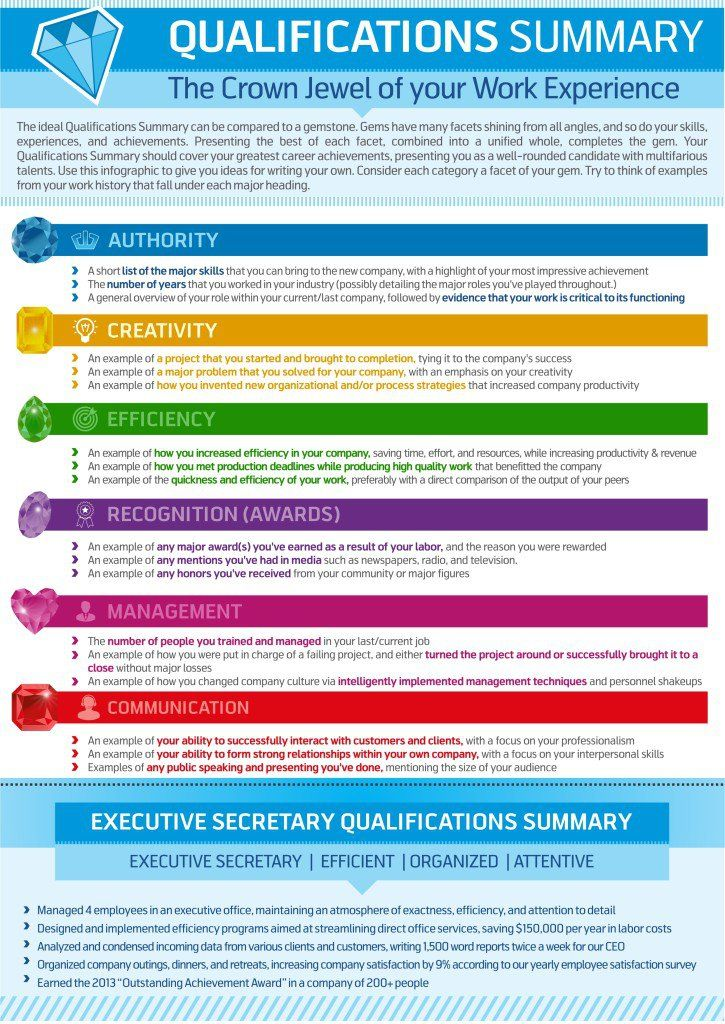 How to write a #qualifications summary in your #resume - infographic resume builder