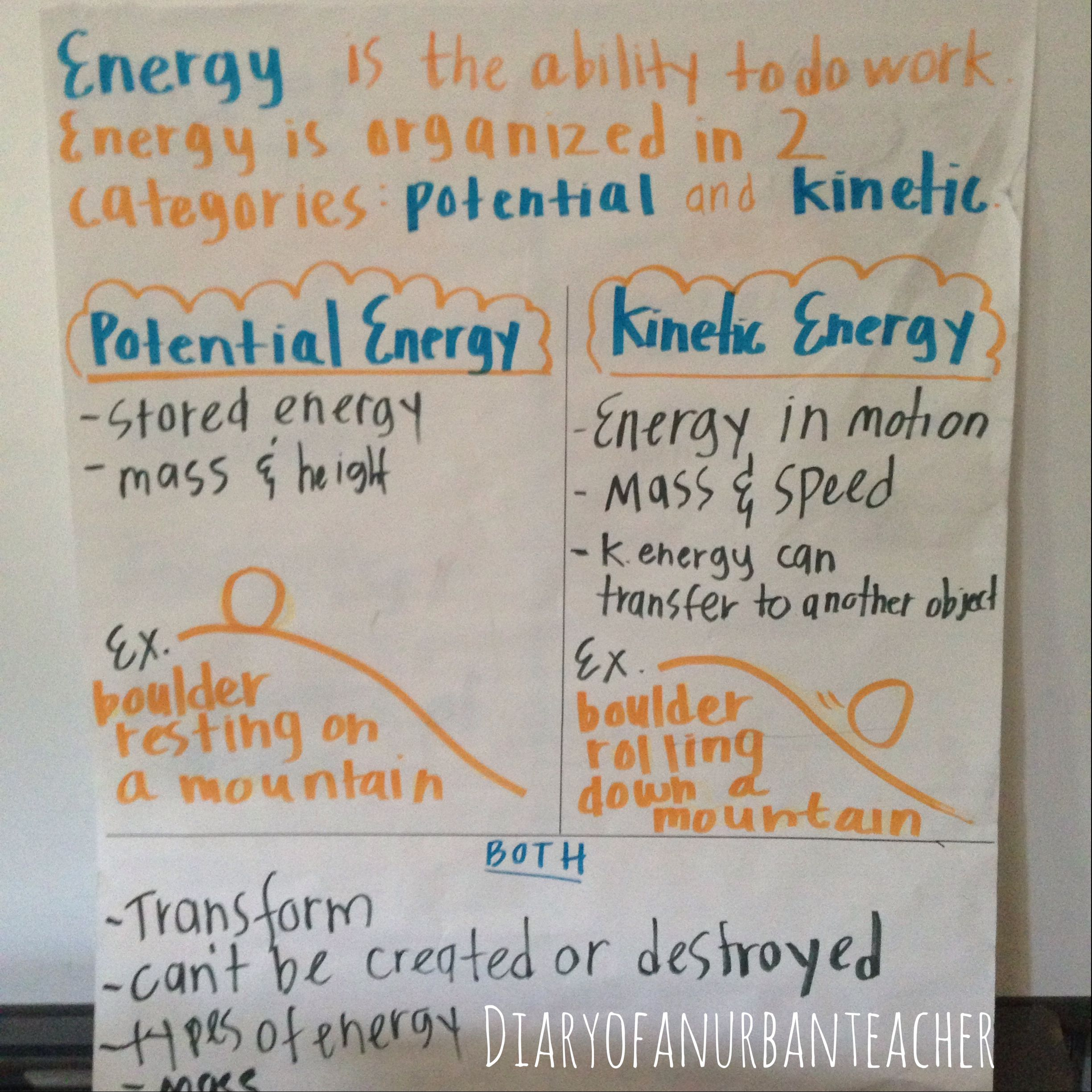 Private Site Science Anchor Charts Kinetic And Potential Energy Teaching Energy