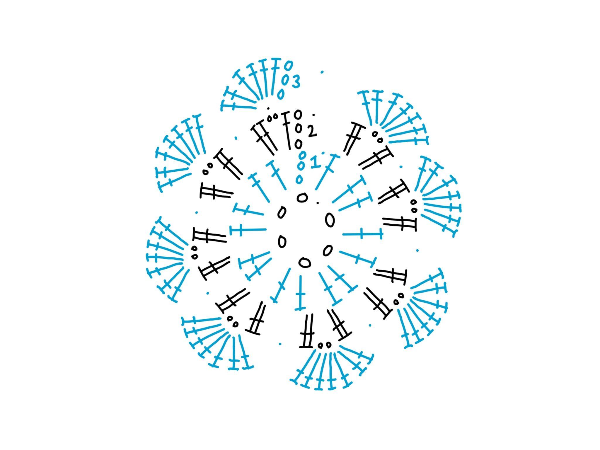 Butterfly pattern chart | Patrones crochet | Pinterest | Patrones