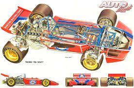 Resultado de imagen para formula 1 1972