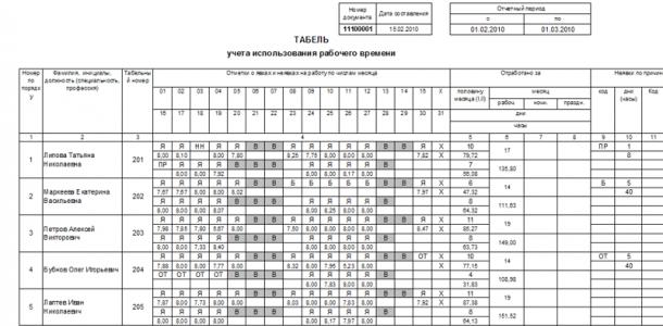 Табель обліку робочого часу бланк № п-5 (excel, word) – easy timesheet.