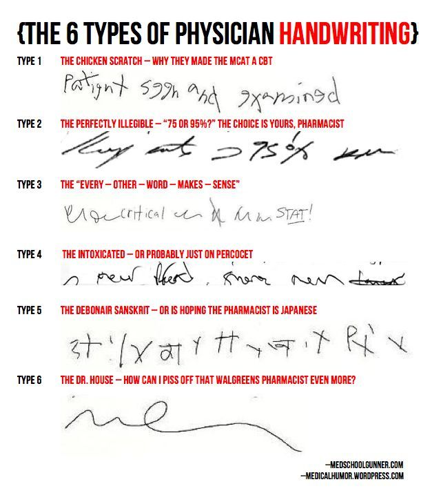 Doctor handwriting can lead to patient deaths