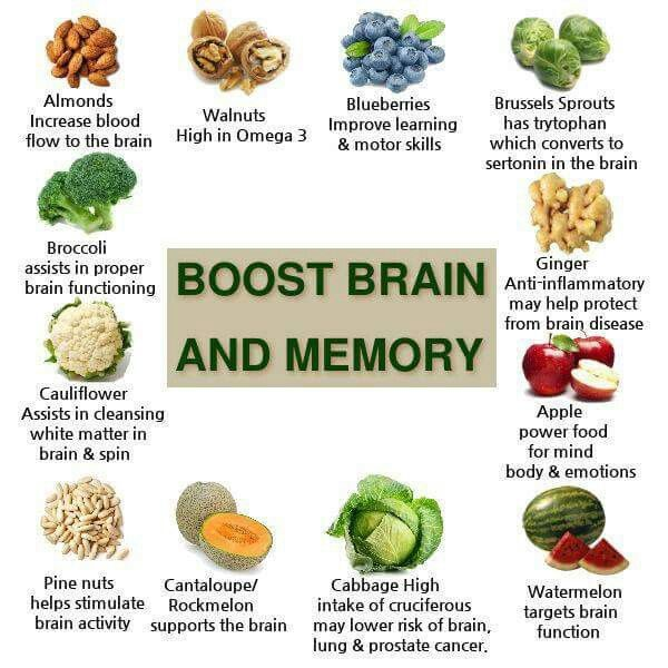 Take care of your brain with natural foods.