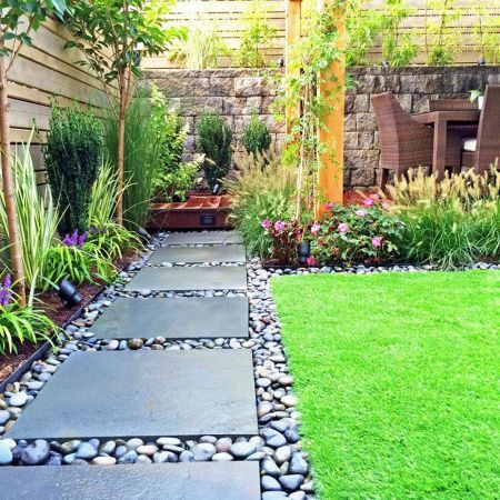 Side House Landscaping Ideas With Rocks 24 Small Backyard Design Small Backyard Gardens Large Backyard Landscaping