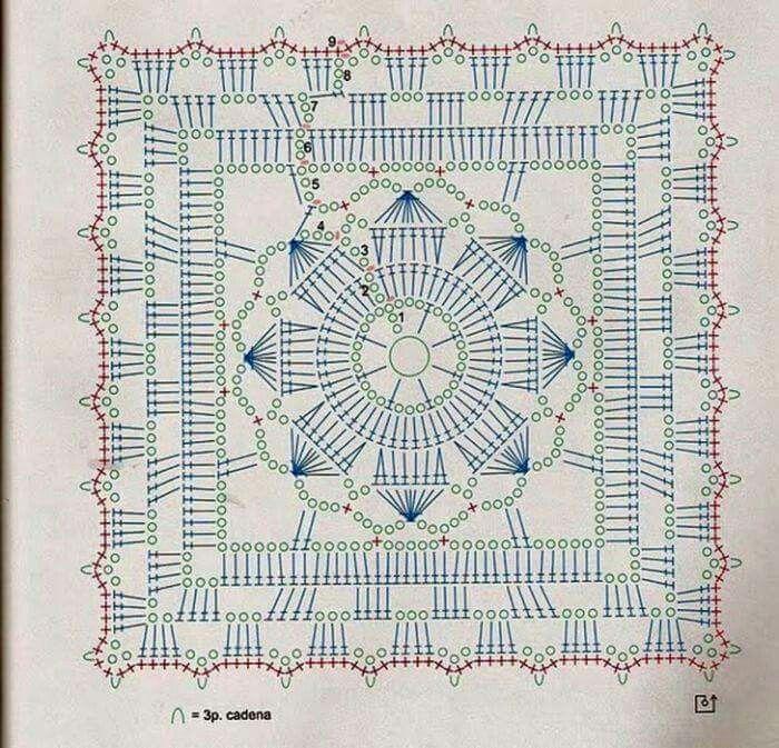 piastrella | Crochet | Pinterest | Cuadrados, Ganchillo y Tejido