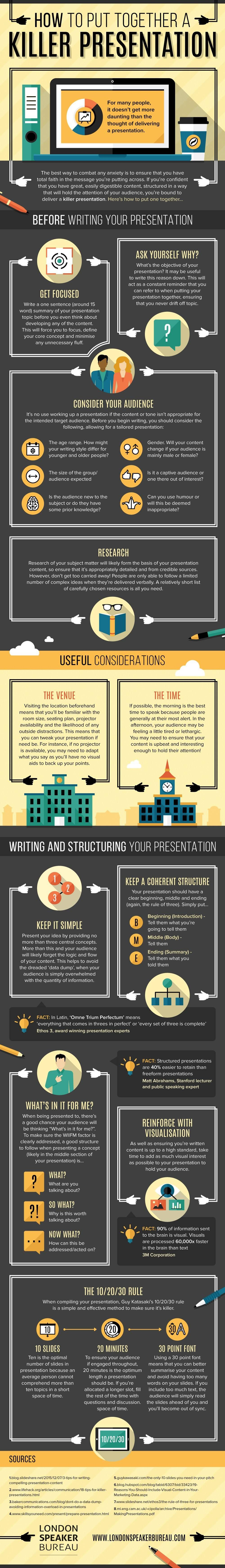 How To Put Together A Killer Presentation Infographic