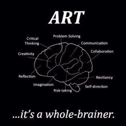 Artists Resource - Art and Craft Classes on Twitter