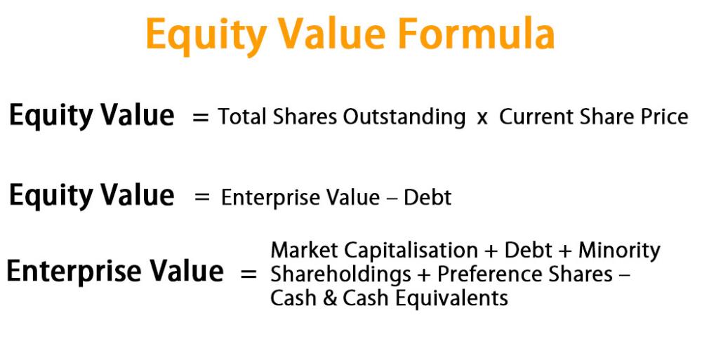 Equity Value Formula Enterprise value, Stock market