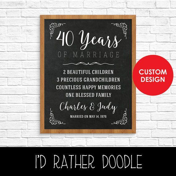 Pin On Wedding Anniversary 2020: 40 Years Wedding Anniversary
